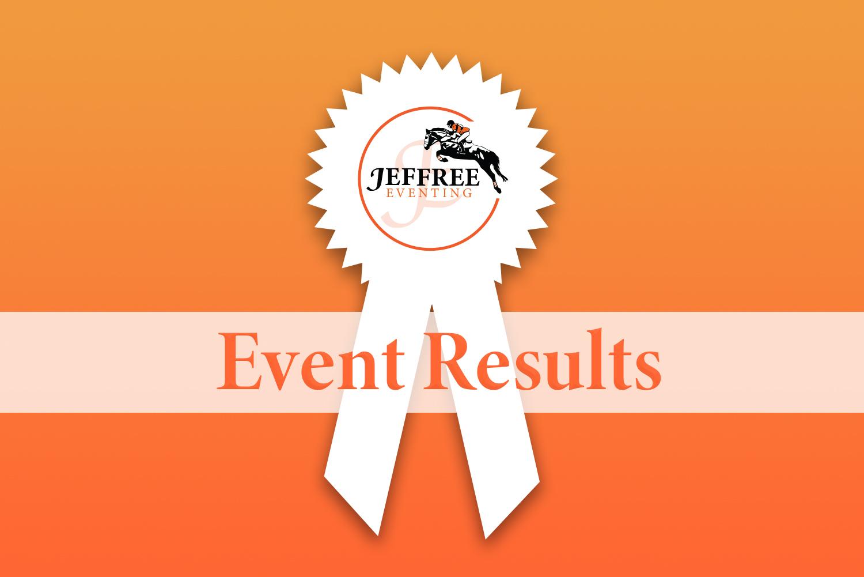 Event Results - Default Image